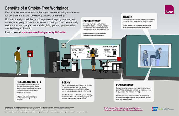 SmokefreeWorkplaceInfographic
